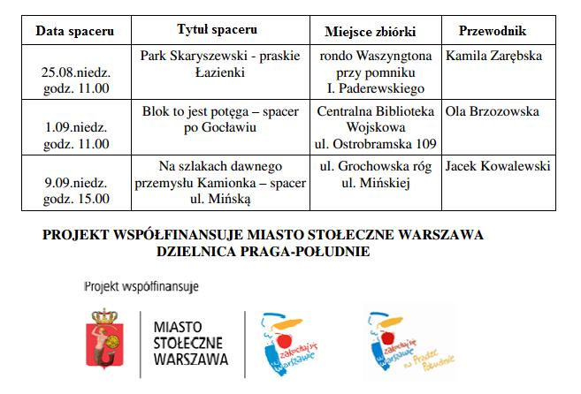 2016-08-25: Park Skaryszewski – praskie Łazienki – spacer