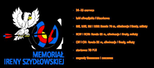 2017-06-25: 34. Międzynarodowy Memoriał Ireny Szydłowskiej