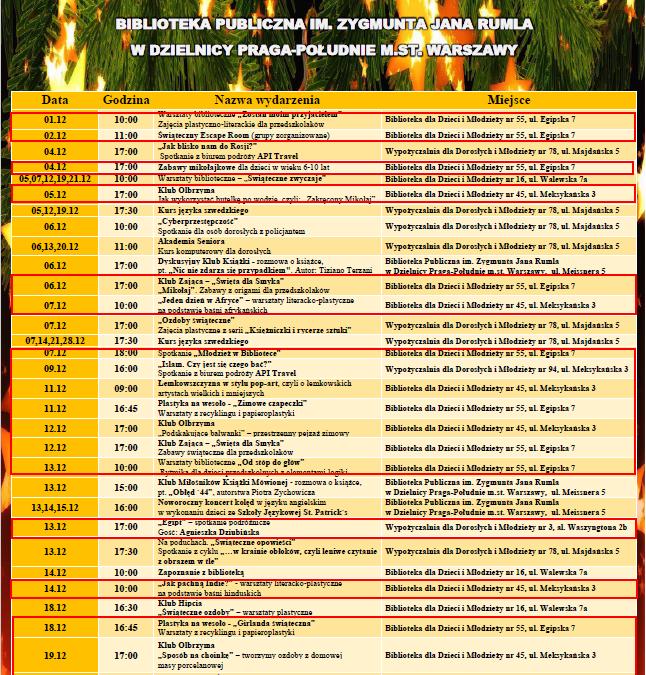 2017-12-01 do 31: wydarzenia w filiach bibliotecznych na Kępie