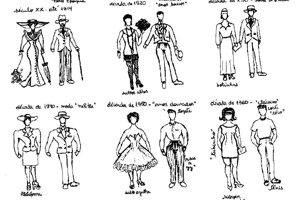 2018-01-12: Czy moda może być sztuką i zjawiskiem kulturotwórczym?